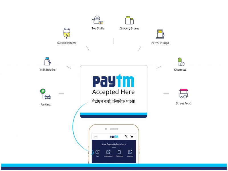 Paytm - free and instant online money transfer app