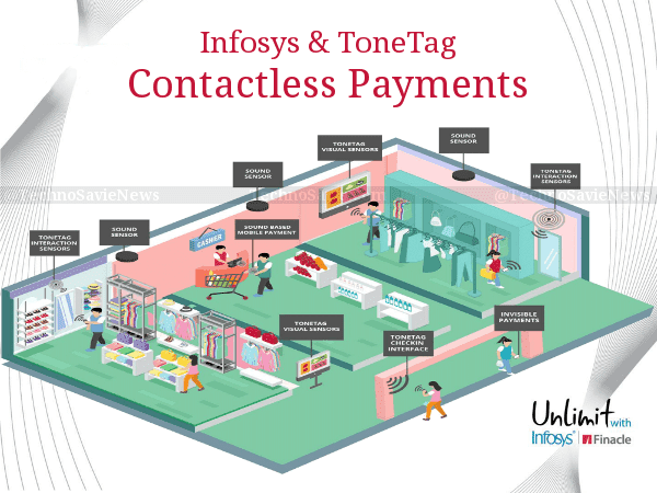 Infosys Finacle & ToneTag brings Sound-Based Contactless Payments